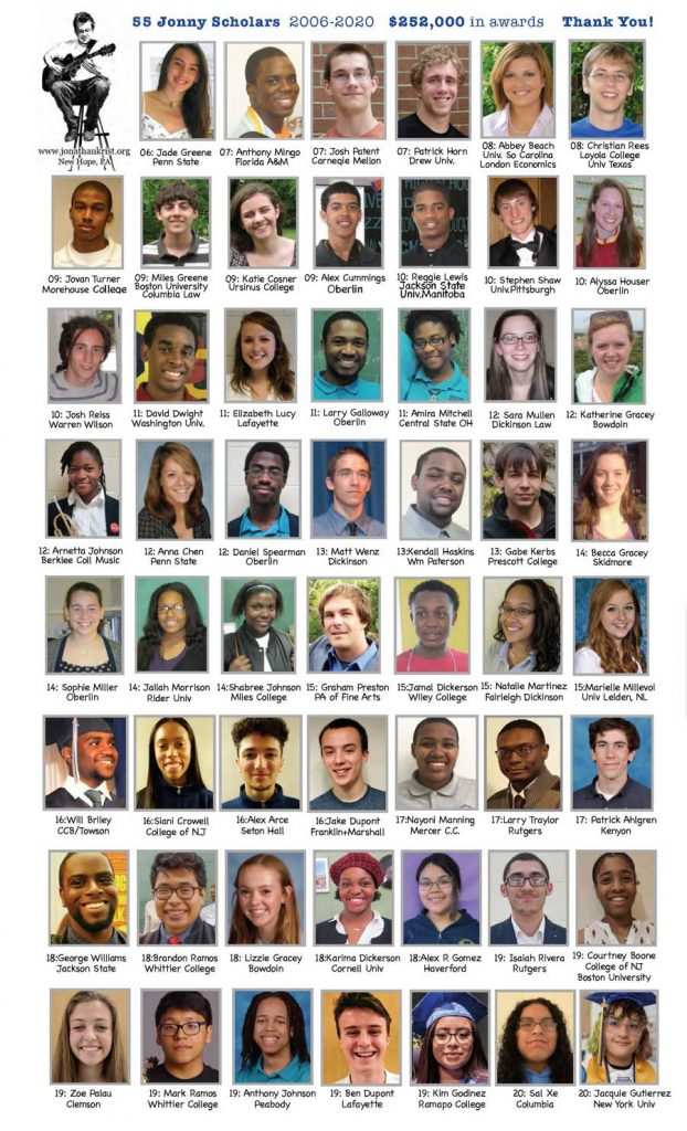 The Jonny Scholars 2020